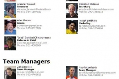 admin team managers